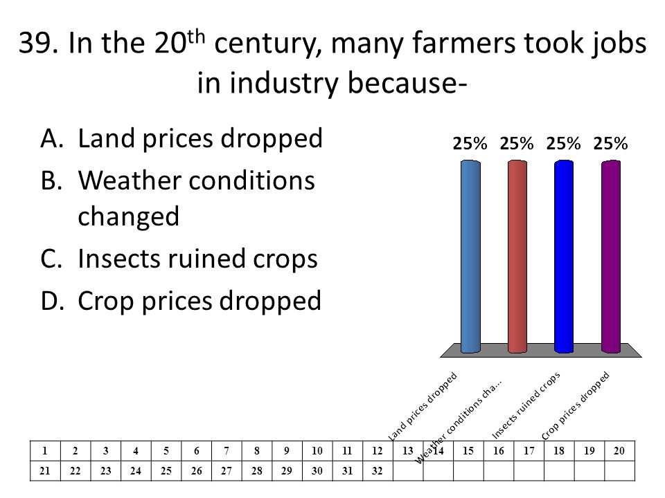 39. In the 20 th century, many farmers took jobs in industry because- 1234567891011121314151617181920 212223242526272829303132 A.Land prices dropped B