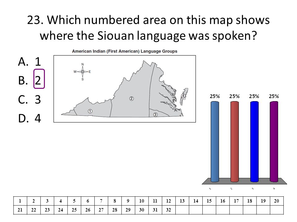 23. Which numbered area on this map shows where the Siouan language was spoken? 1234567891011121314151617181920 212223242526272829303132 A.1 B.2 C.3 D