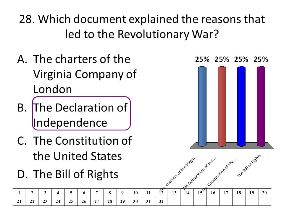 28. Which document explained the reasons that led to the Revolutionary War? 1234567891011121314151617181920 212223242526272829303132 A.The charters of