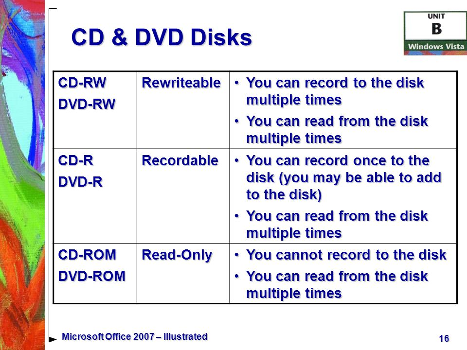 16 Microsoft Office 2007 – Illustrated CD & DVD Disks CD-RWDVD-RWRewriteable You can record to the disk multiple timesYou can record to the disk multiple times You can read from the disk multiple timesYou can read from the disk multiple times CD-RDVD-RRecordable You can record once to the disk (you may be able to add to the disk)You can record once to the disk (you may be able to add to the disk) You can read from the disk multiple timesYou can read from the disk multiple times CD-ROMDVD-ROMRead-Only You cannot record to the diskYou cannot record to the disk You can read from the disk multiple timesYou can read from the disk multiple times