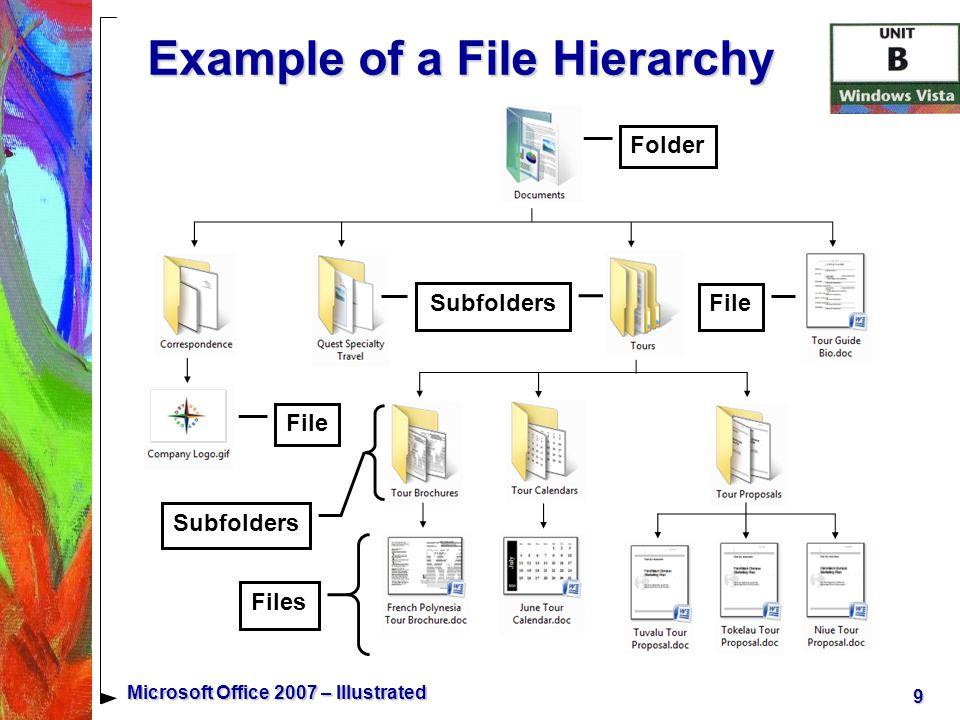 9 Microsoft Office 2007 – Illustrated Folder Subfolders File Subfolders Files Example of a File Hierarchy