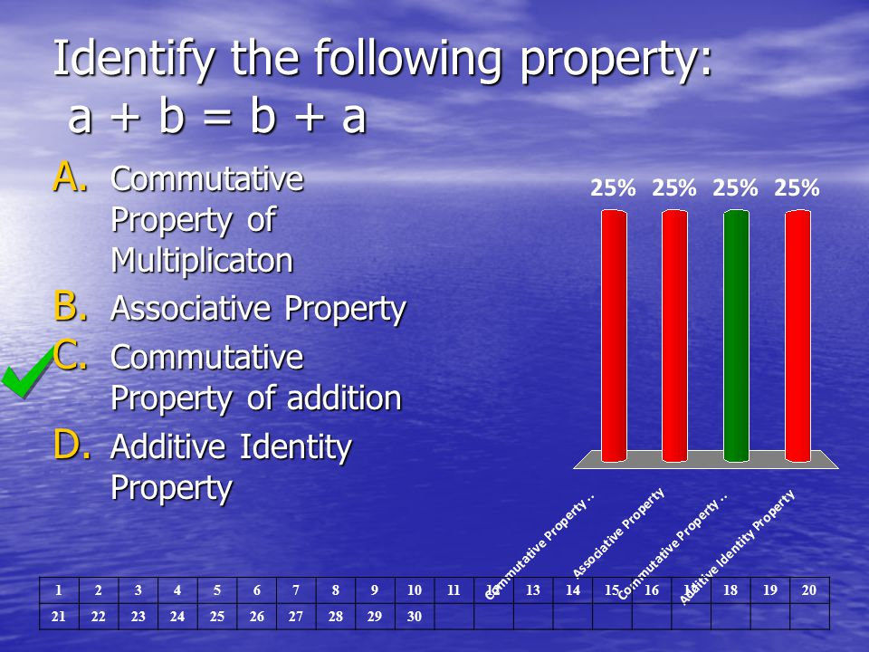 Identify the following property: a + b = b + a A. Commutative Property of Multiplicaton B. Associative Property C. Commutative Property of addition D.