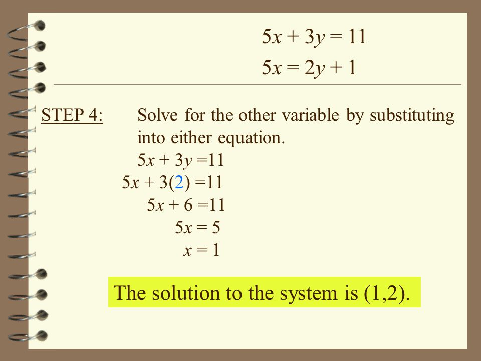STEP 4: Solve for the other variable by substituting into either equation. 5x + 3y =11 5x + 3(2) =11 5x + 6 =11 5x = 5 x = 1 5x + 3y = 11 5x = 2y + 1