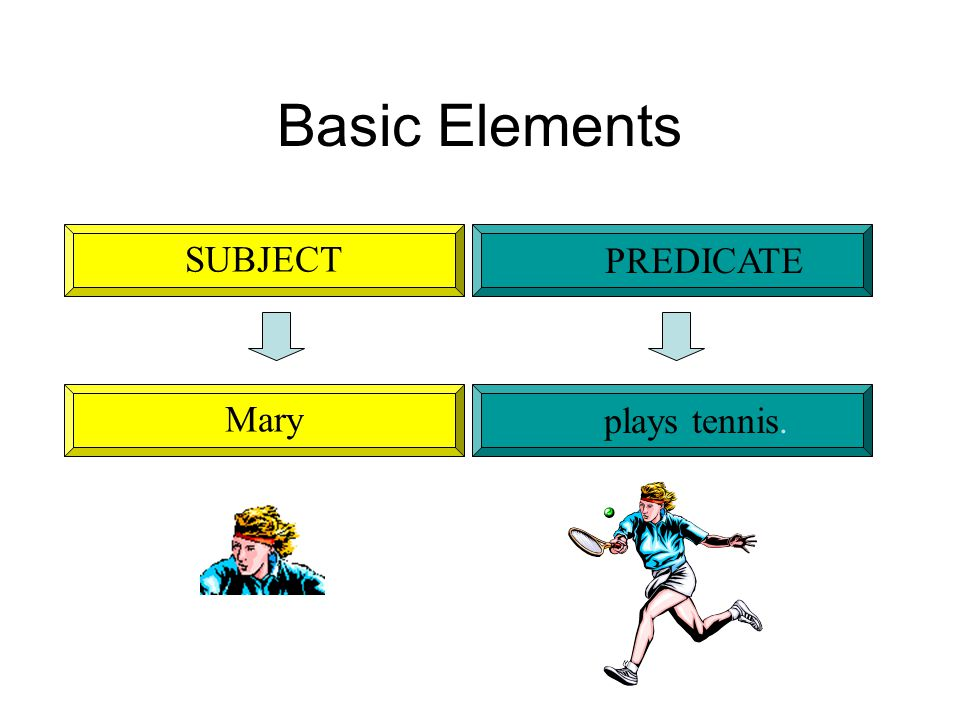 Basic Elements Mary plays tennis. SUBJECT PREDICATE