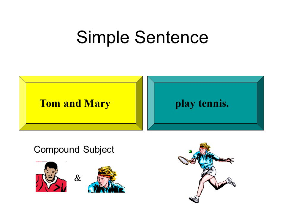 Simple Sentence play tennis.Tom and Mary Compound Subject &
