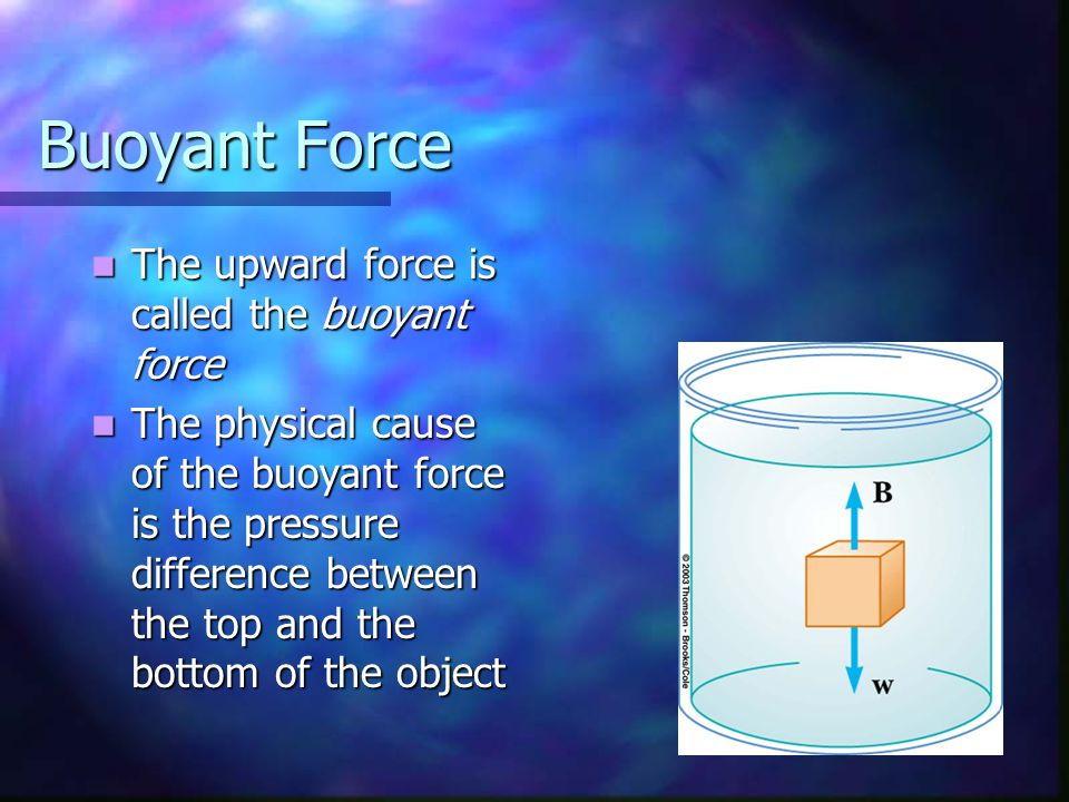 Buoyant Force The upward force is called the buoyant force The upward force is called the buoyant force The physical cause of the buoyant force is the
