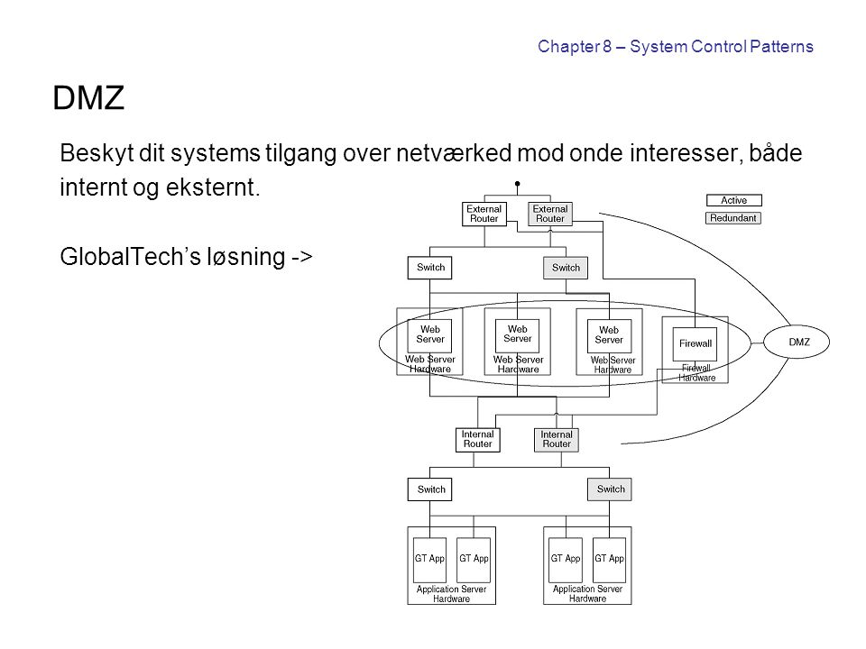 Chapter 8 – System Control Patterns DMZ Beskyt dit systems tilgang over netværked mod onde interesser, både internt og eksternt.