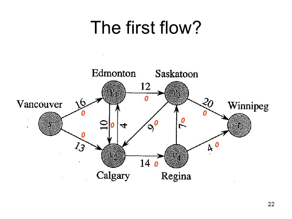 22 The first flow 0 0 0 0 0 0 0 0 0