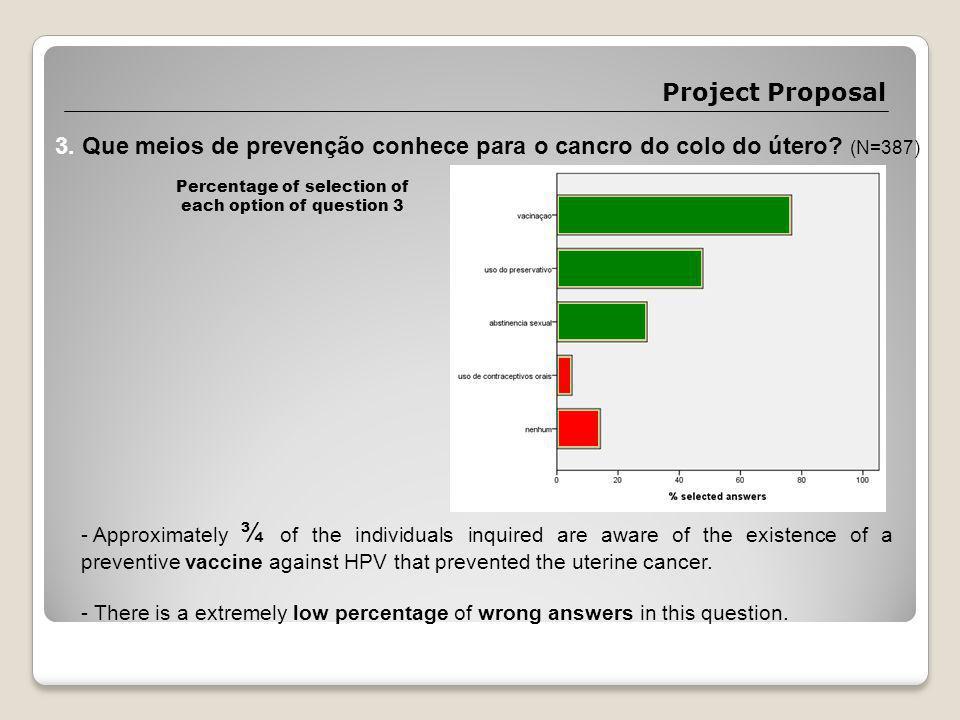 3. Que meios de prevenção conhece para o cancro do colo do útero.