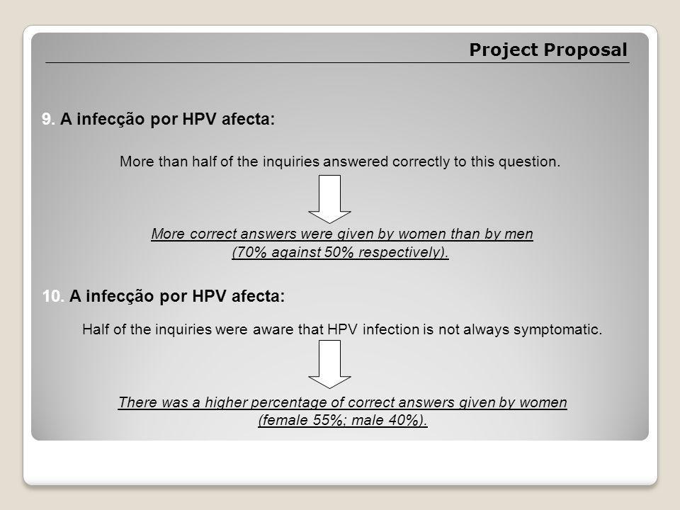 9. A infecção por HPV afecta: Project Proposal 10.