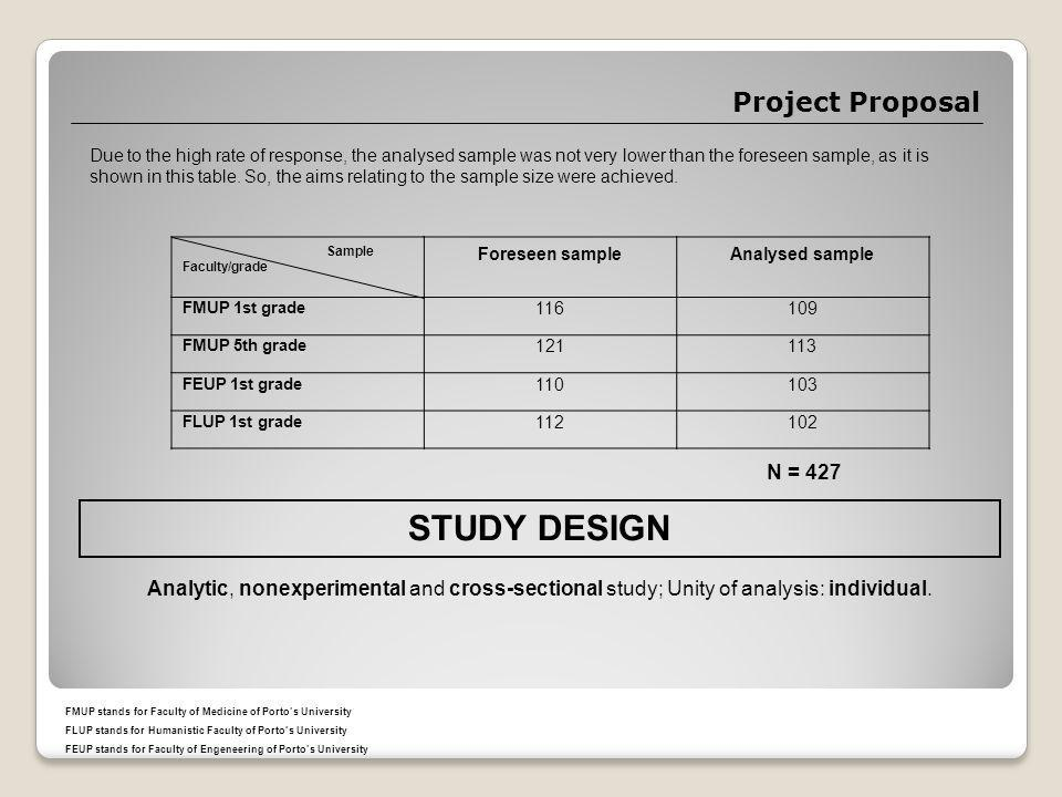 Project Proposal STUDY DESIGN Analytic, nonexperimental and cross-sectional study; Unity of analysis: individual.