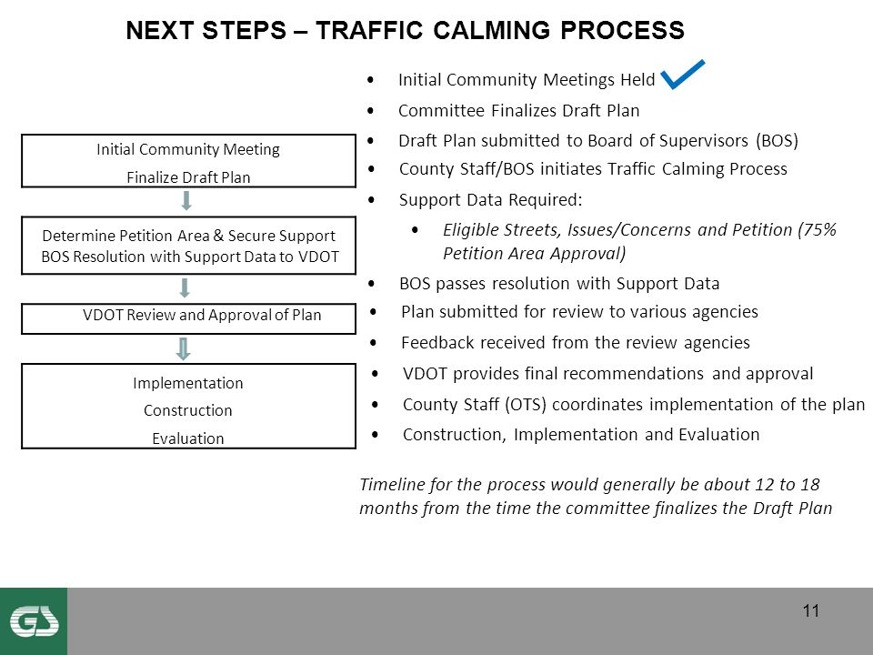 NEXT STEPS – TRAFFIC CALMING PROCESS 11 Initial Community Meetings Held Committee Finalizes Draft Plan Draft Plan submitted to Board of Supervisors (BOS) County Staff/BOS initiates Traffic Calming Process Support Data Required: Eligible Streets, Issues/Concerns and Petition (75% Petition Area Approval) BOS passes resolution with Support Data Plan submitted for review to various agencies Feedback received from the review agencies VDOT provides final recommendations and approval County Staff (OTS) coordinates implementation of the plan Construction, Implementation and Evaluation Timeline for the process would generally be about 12 to 18 months from the time the committee finalizes the Draft Plan Initial Community Meeting Finalize Draft Plan Determine Petition Area & Secure Support BOS Resolution with Support Data to VDOT VDOT Review and Approval of Plan Implementation Construction Evaluation