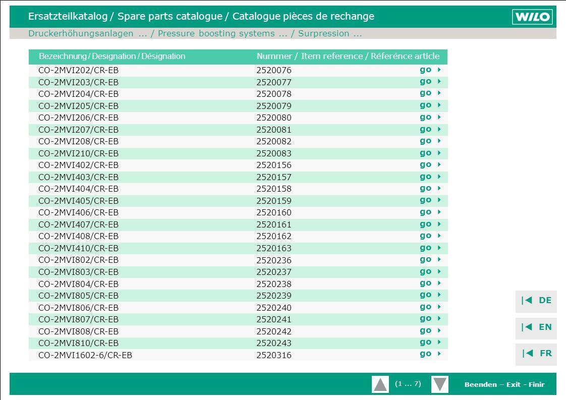 Ersatzteilkatalog / Spare parts catalogue / Catalogue pièces de rechange (1... 7) Bezeichnung / Designation / Désignation Nummer / Item reference / Ré