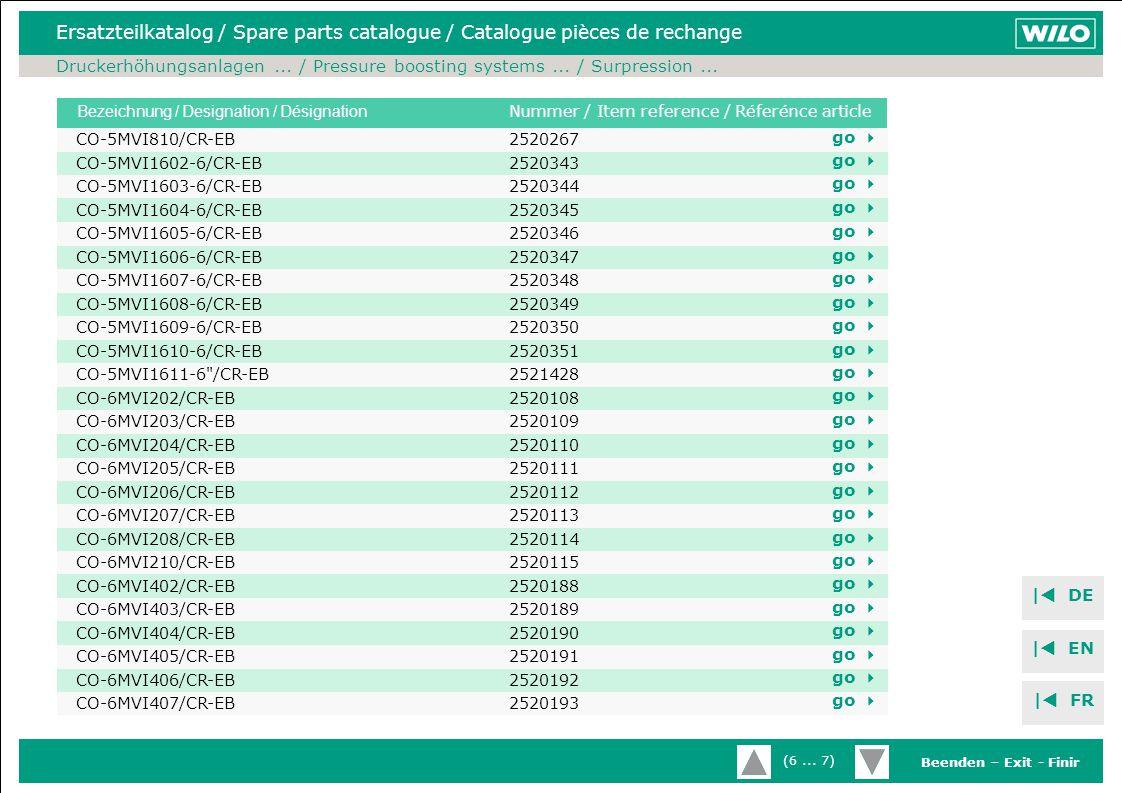 Ersatzteilkatalog / Spare parts catalogue / Catalogue pièces de rechange (6...
