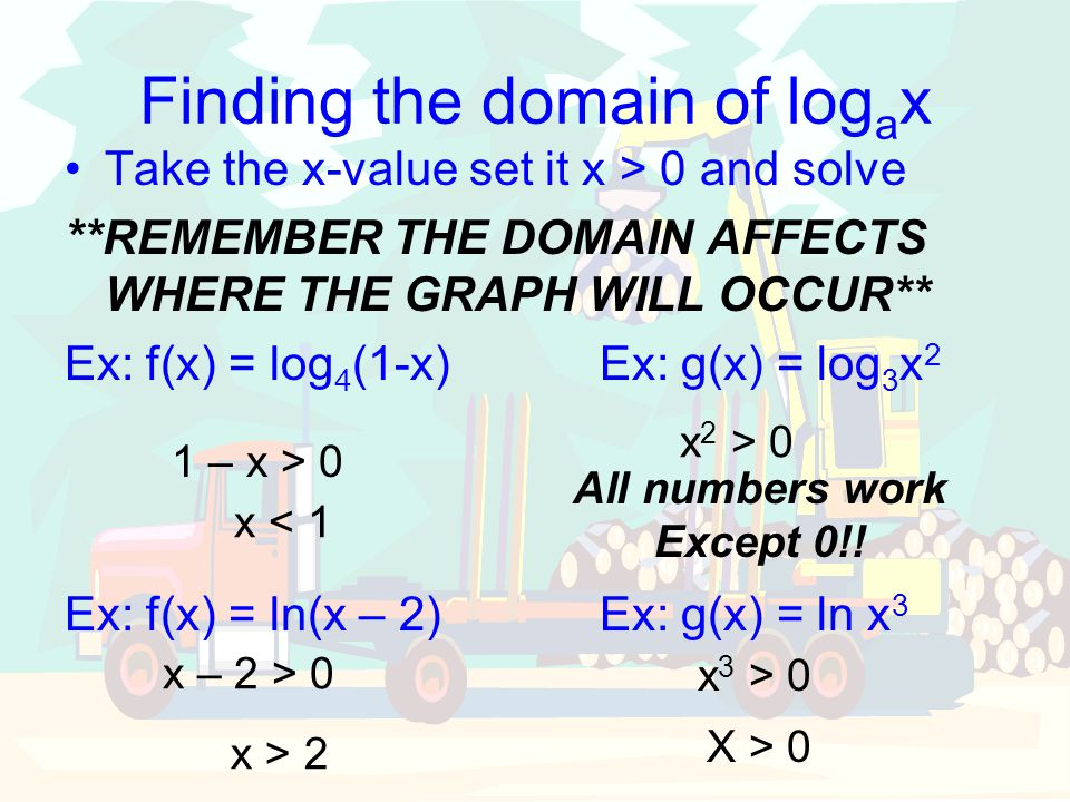 Graphing logs **IMPORTANT: Log functions are the inverses of exponential funcs.