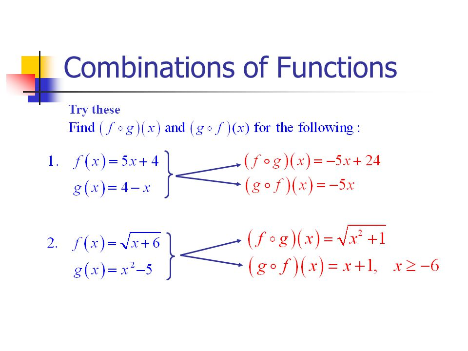 Combinations of Functions Try these