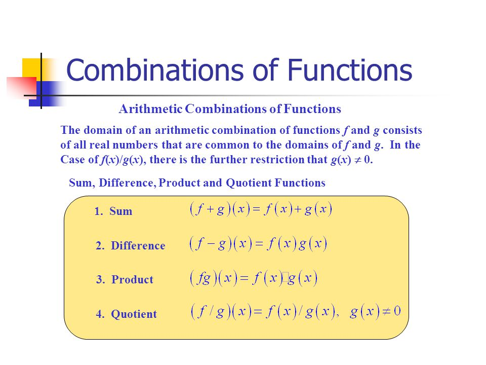 Combinations of Functions Arithmetic Combinations of Functions The domain of an arithmetic combination of functions f and g consists of all real numbe