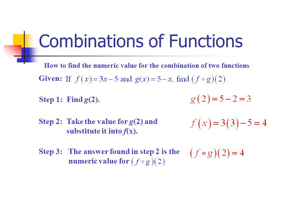 Combinations of Functions How to find numeric values of composite graphically.