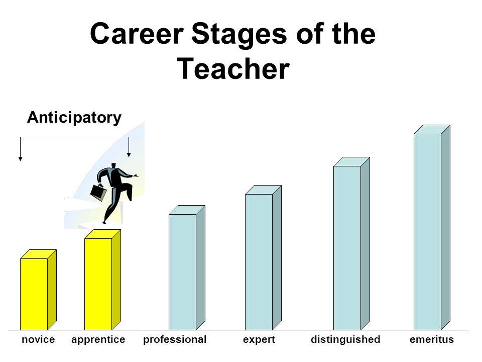 noviceprofessionalexpertdistinguishedemeritusapprentice Career Stages of the Teacher Anticipatory