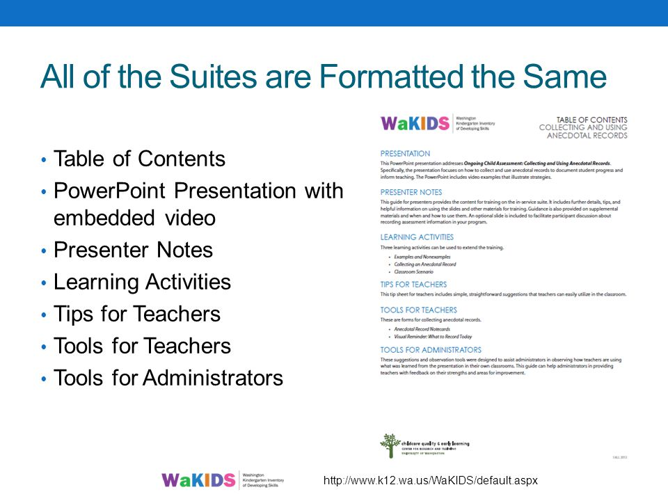 All of the Suites are Formatted the Same Table of Contents PowerPoint Presentation with embedded video Presenter Notes Learning Activities Tips for Te