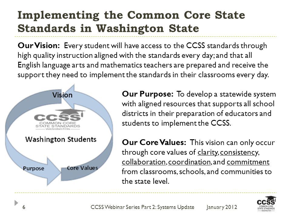 Implementing the Common Core State Standards in Washington State January 2012CCSS Webinar Series Part 2: Systems Update6 Our Vision: Every student will have access to the CCSS standards through high quality instruction aligned with the standards every day; and that all English language arts and mathematics teachers are prepared and receive the support they need to implement the standards in their classrooms every day.