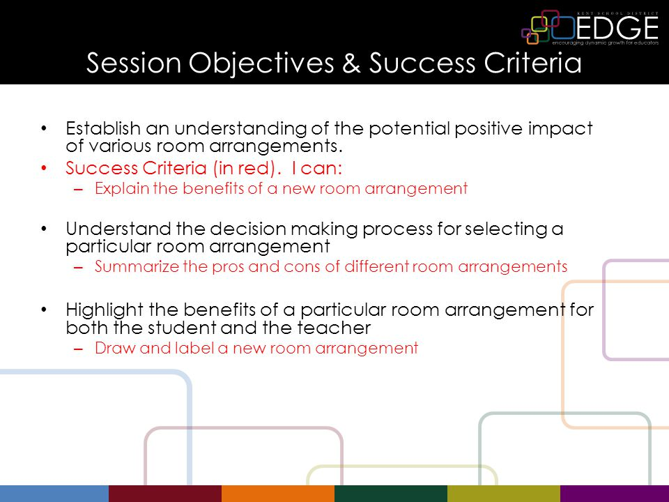 Session Objectives & Success Criteria Establish an understanding of the potential positive impact of various room arrangements.