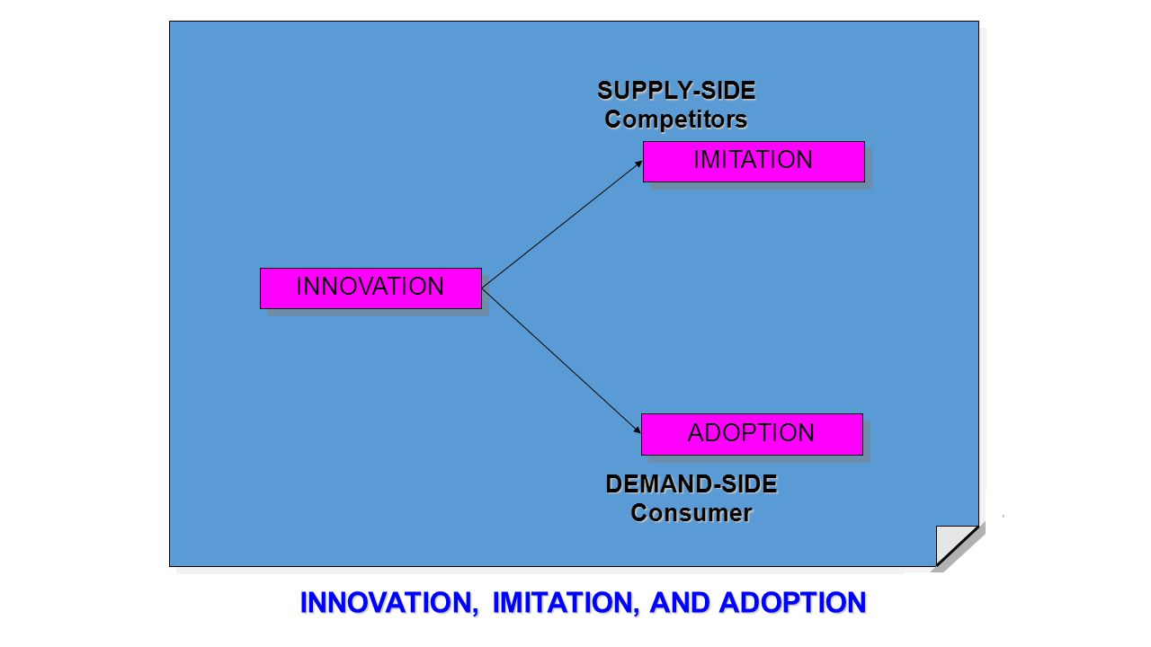2.The Role of Technology and Market Factor To be succesful, a firm has to manage two related processes: 1.