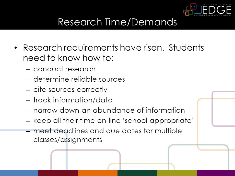 Research Time/Demands Research requirements have risen.