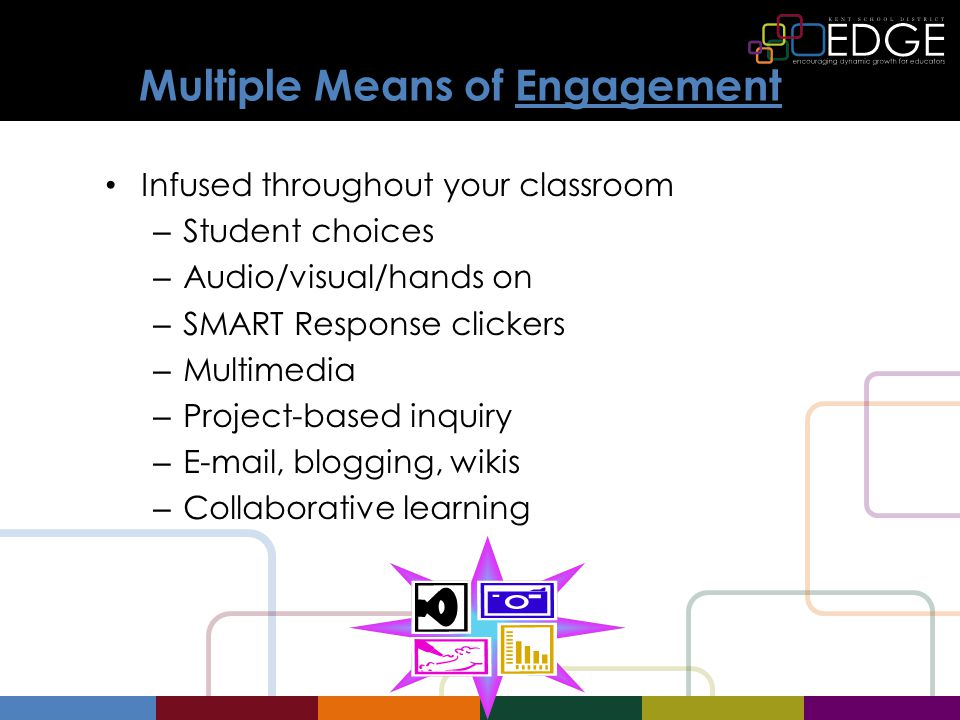 Multiple Means of Engagement Infused throughout your classroom – Student choices – Audio/visual/hands on – SMART Response clickers – Multimedia – Project-based inquiry –  , blogging, wikis – Collaborative learning