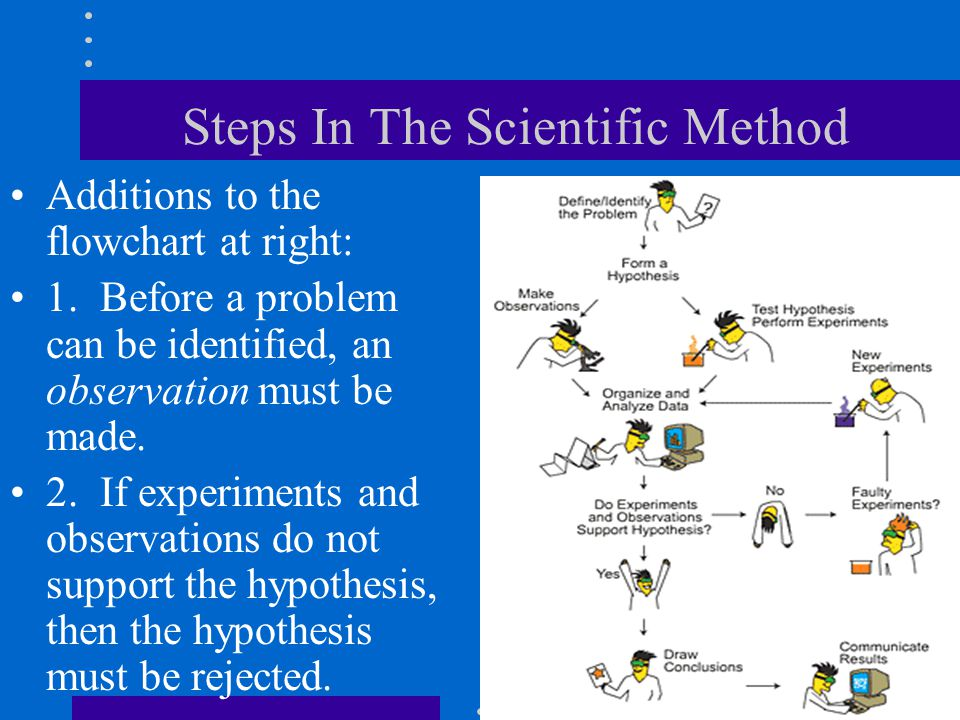 7 Steps In The Scientific Method Additions to the flowchart at right: 1. Before a problem can be identified, an observation must be made. 2. If experi