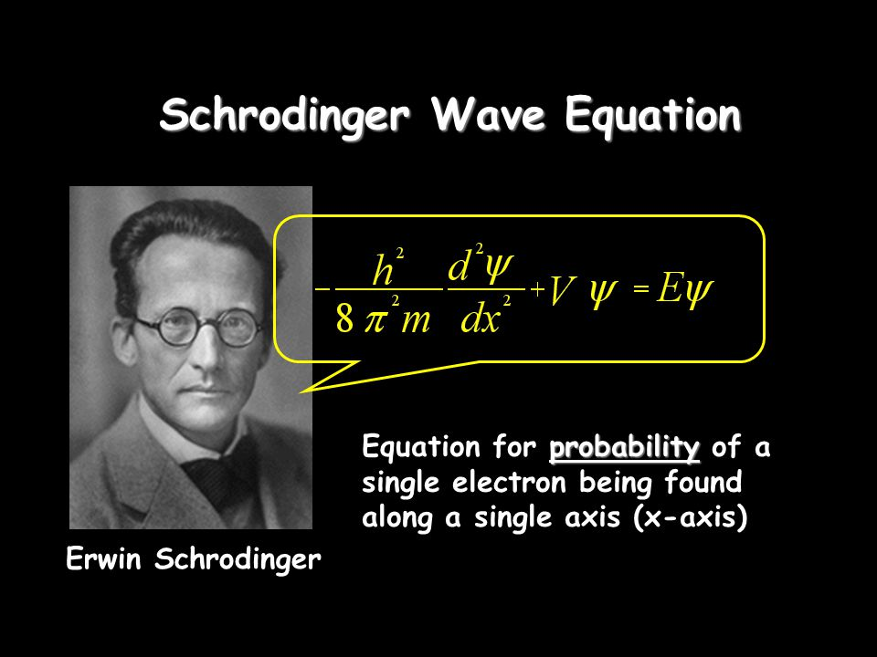 Schrodinger Wave Equation probability Equation for probability of a single electron being found along a single axis (x-axis) Erwin Schrodinger