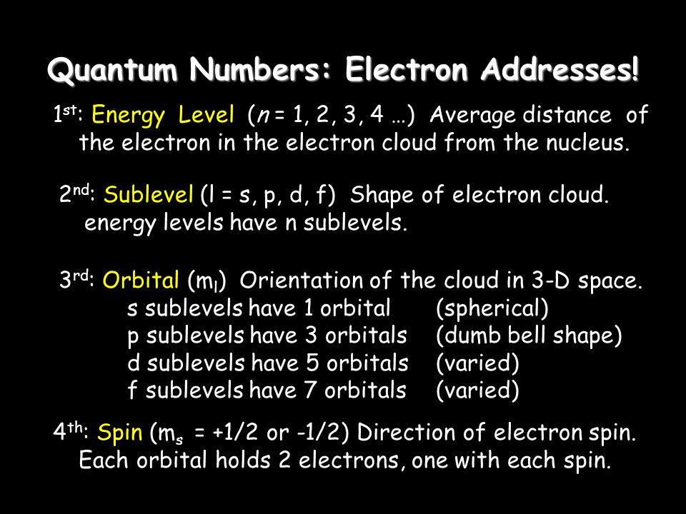 Quantum Numbers: Electron Addresses.