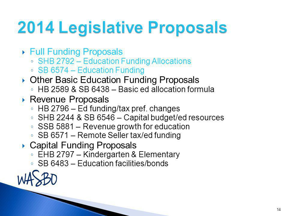  Full Funding Proposals ◦ SHB 2792 – Education Funding Allocations ◦ SB 6574 – Education Funding  Other Basic Education Funding Proposals ◦ HB 2589 & SB 6438 – Basic ed allocation formula  Revenue Proposals ◦ HB 2796 – Ed funding/tax pref.