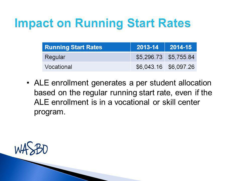 Running Start Rates2013-142014-15 Regular$5,296.73$5,755.84 Vocational$6,043.16$6,097.26 ALE enrollment generates a per student allocation based on th