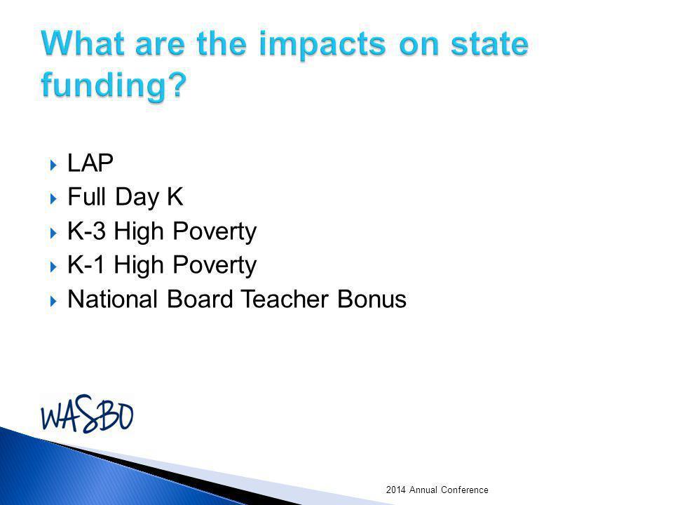  LAP  Full Day K  K-3 High Poverty  K-1 High Poverty  National Board Teacher Bonus 2014 Annual Conference