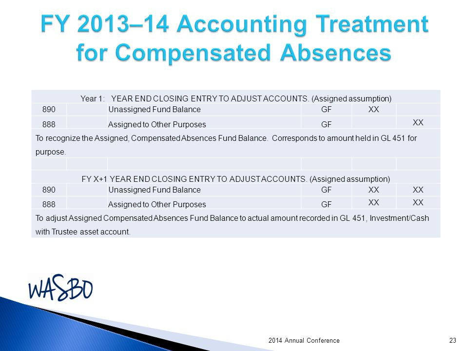 2014 Annual Conference23 Year 1: YEAR END CLOSING ENTRY TO ADJUST ACCOUNTS.