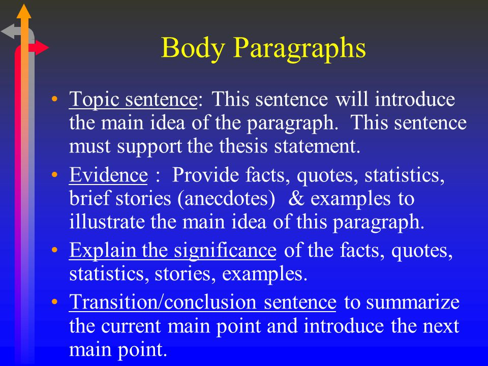 Body Paragraphs Topic sentence: This sentence will introduce the main idea of the paragraph. This sentence must support the thesis statement. Evidence