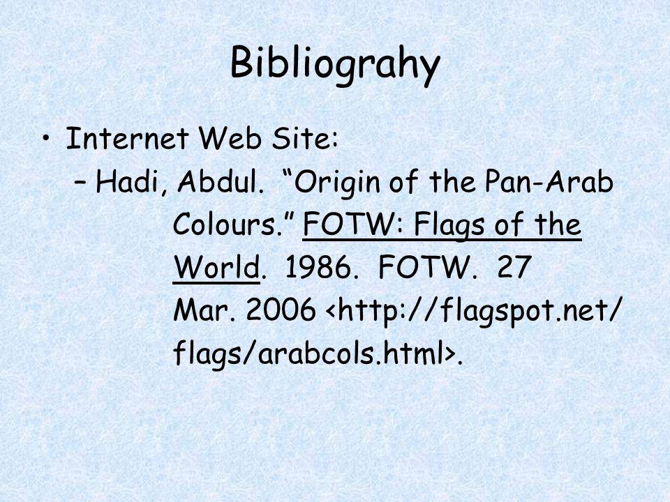 Bibliograhy Internet Web Site: –Hadi, Abdul.