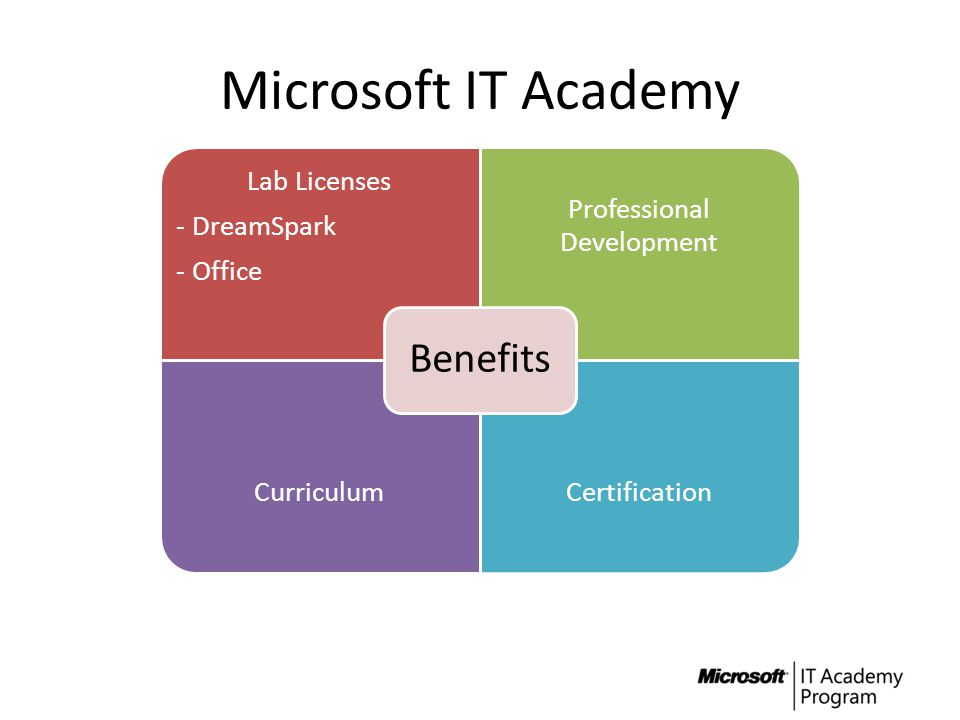 Microsoft IT Academy Lab Licenses - DreamSpark - Office Professional Development CurriculumCertification Benefits