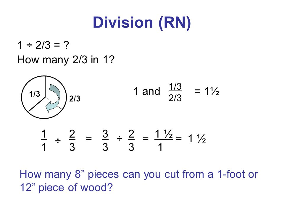 Division (RN) 1 ÷ 2/3 = . How many 2/3 in 1.