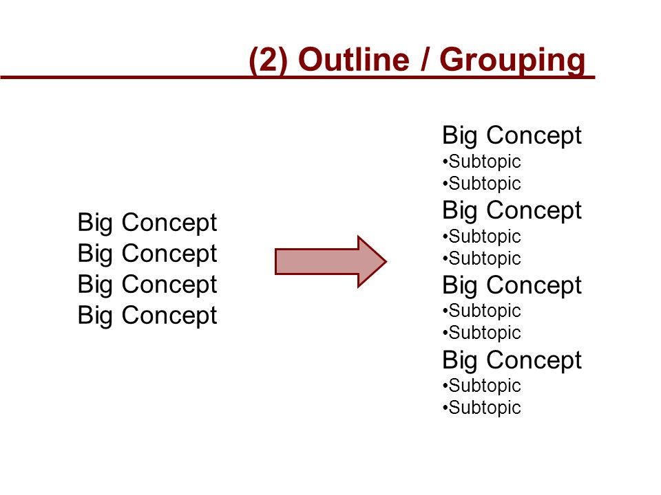 (2) Outline / Grouping Big Concept Subtopic Big Concept Subtopic Big Concept Subtopic Big Concept Subtopic