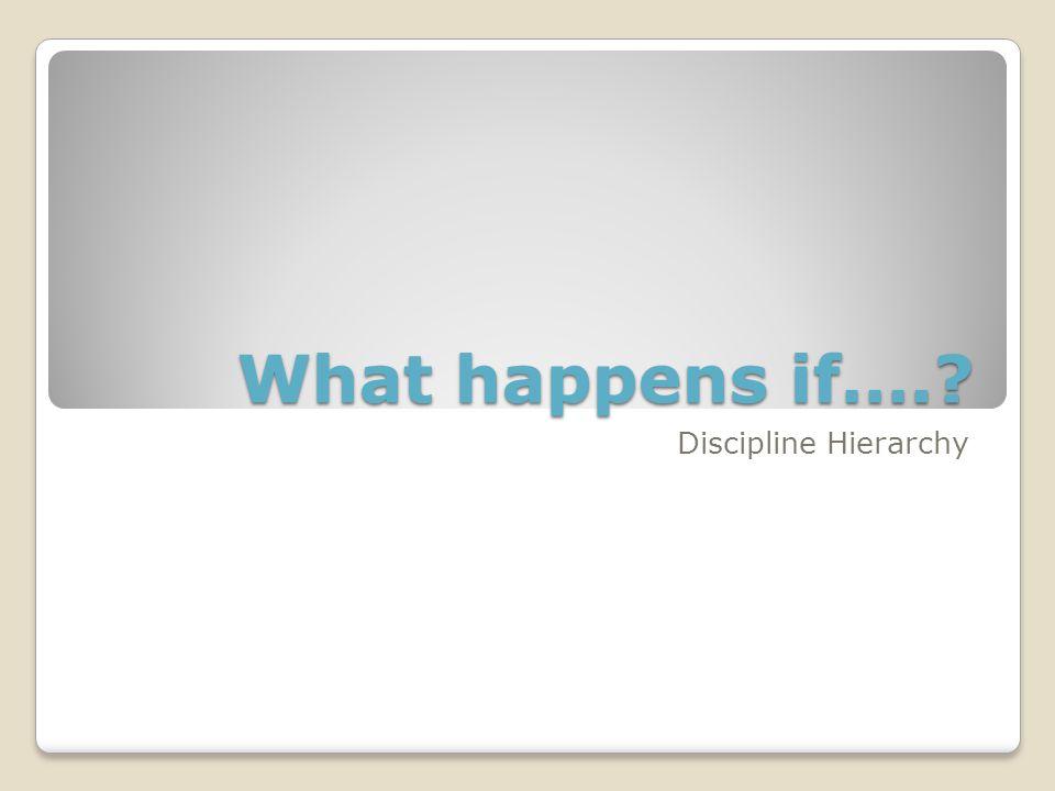 What happens if….? Discipline Hierarchy