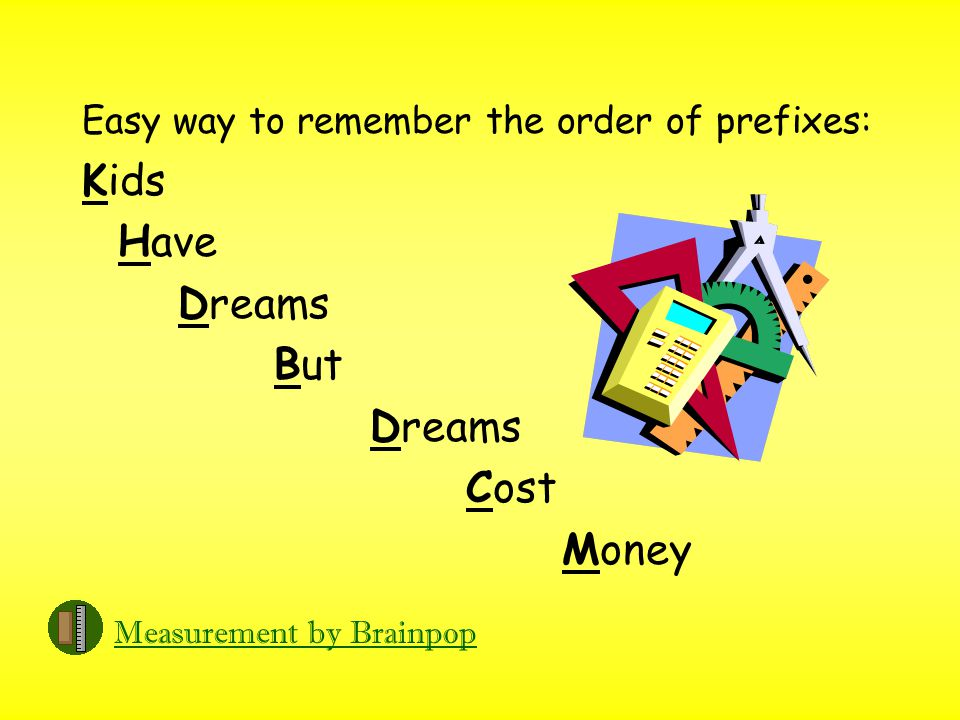 Easy way to remember the order of prefixes: Kids Have Dreams But Dreams Cost Money Measurement by Brainpop