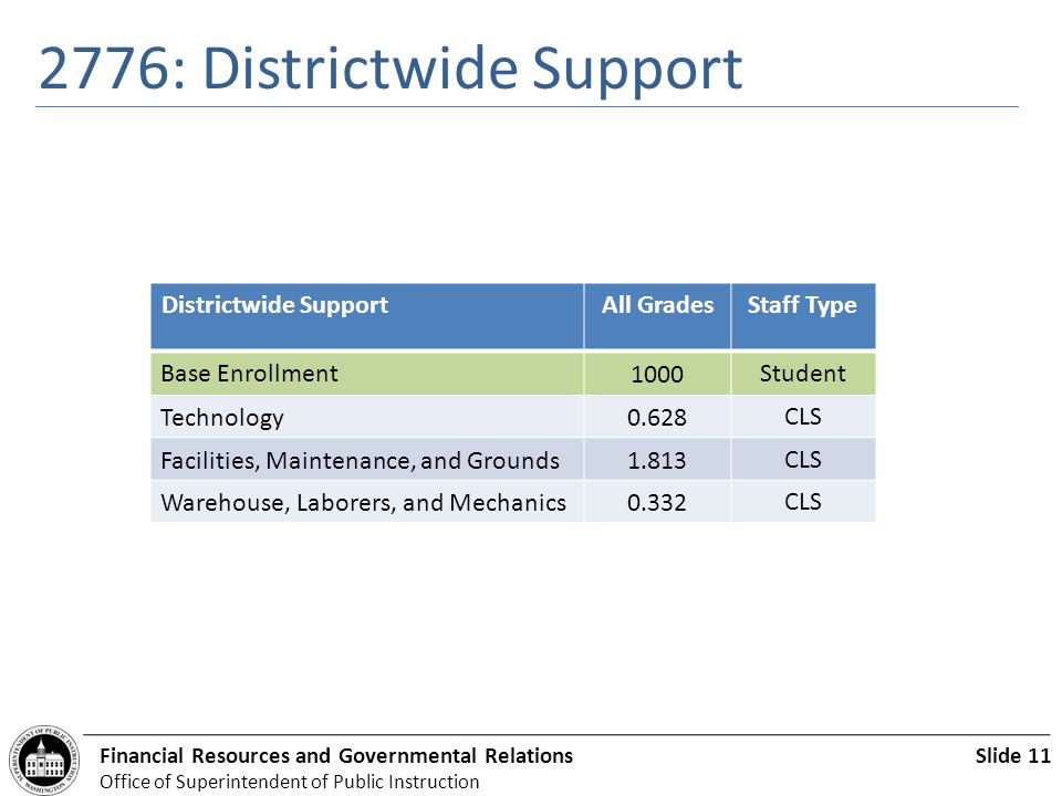 Slide 11Financial Resources and Governmental Relations Office of Superintendent of Public Instruction Districtwide SupportAll GradesStaff Type Base En