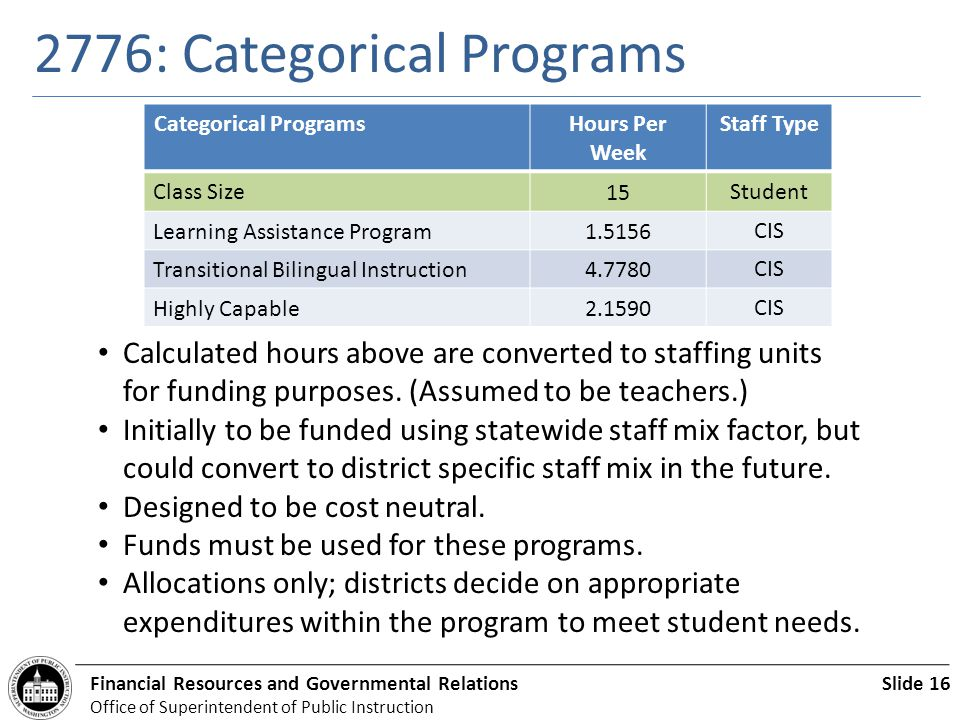 Slide 16Financial Resources and Governmental Relations Office of Superintendent of Public Instruction Categorical ProgramsHours Per Week Staff Type Class Size15Student Learning Assistance Program1.5156CIS Transitional Bilingual Instruction4.7780CIS Highly Capable2.1590CIS 2776: Categorical Programs Calculated hours above are converted to staffing units for funding purposes.