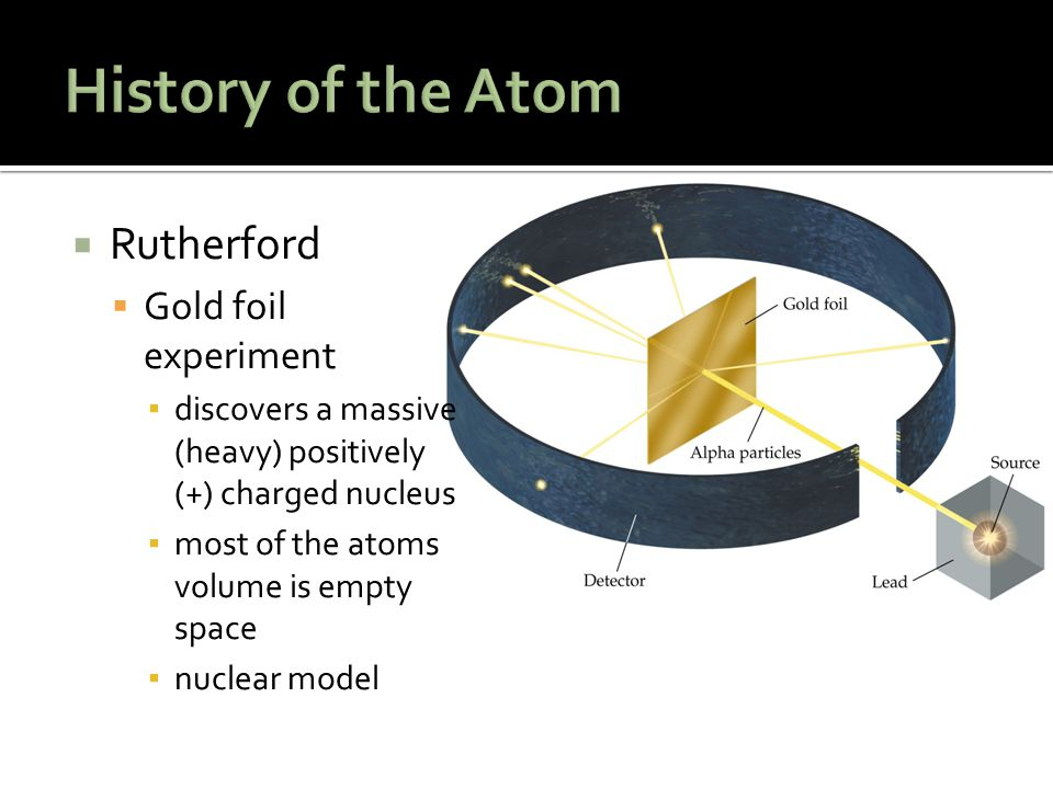  The modern model of the atom has evolved over a long period of time through the work of many scientists  Democritus ▪ matter is made up of particles called atoms  Dalton ▪ atoms of the same element are alike ▪ solid indivisible spheres  Thomson ▪ cathode ray tube ▪ discovers electrons ▪ plum pudding model