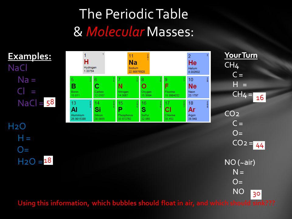 The Periodic Table & Molecular Masses: Examples: NaCl Na = Cl = NaCl = H2O H = O= H2O = Your Turn CH4 C = H = CH4 = CO2 C = O= CO2 = NO (~air) N = O=