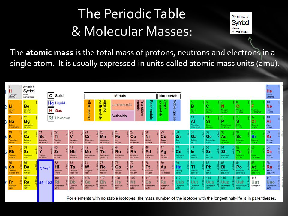 The Periodic Table & Molecular Masses: The atomic mass is the total mass of protons, neutrons and electrons in a single atom. It is usually expressed