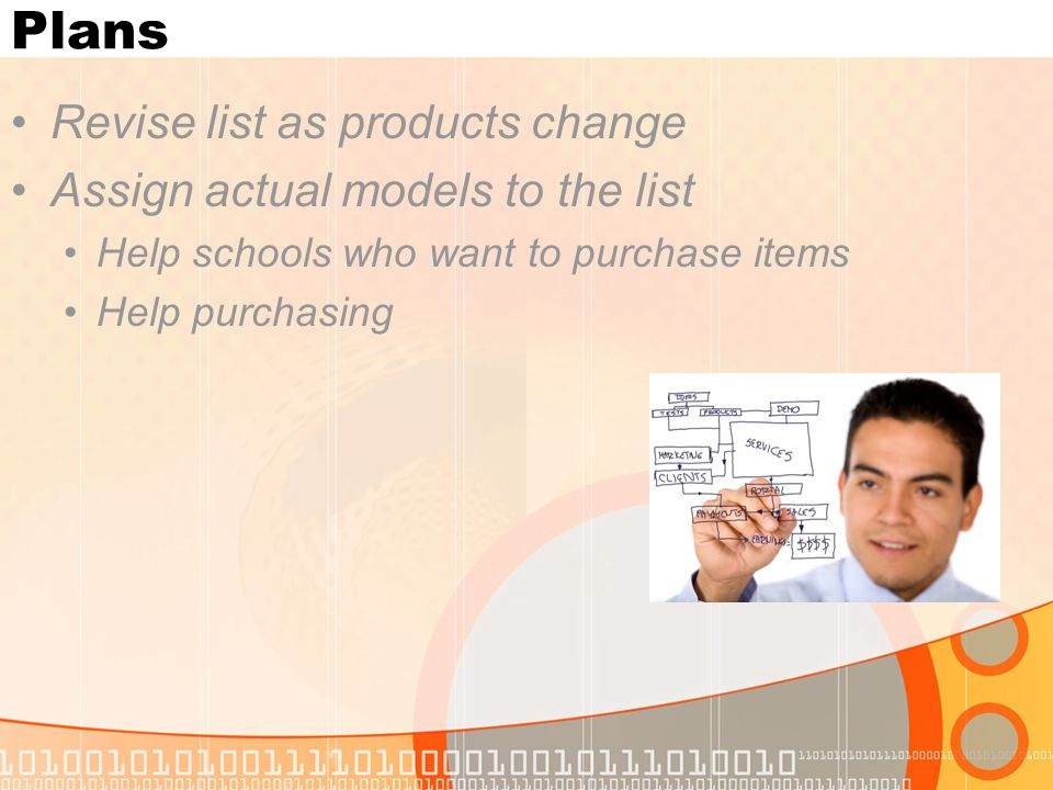 Plans Revise list as products change Assign actual models to the list Help schools who want to purchase items Help purchasing