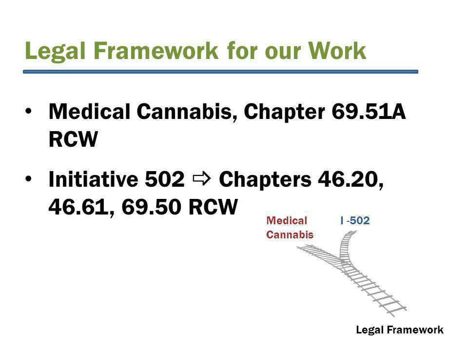 Legal Framework for our Work Medical Cannabis, Chapter 69.51A RCW Initiative 502  Chapters 46.20, 46.61, 69.50 RCW I -502 Legal Framework Medical Cannabis